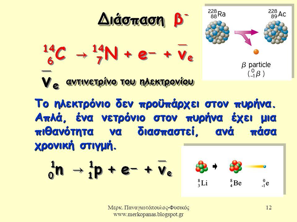 αντινετρίνο του ηλεκτρονίου