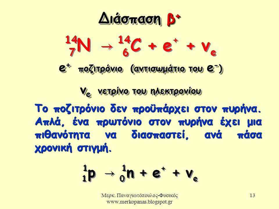 e+ ποζιτρόνιο (αντισωμάτιο του e-) νe νετρίνο του ηλεκτρονίου