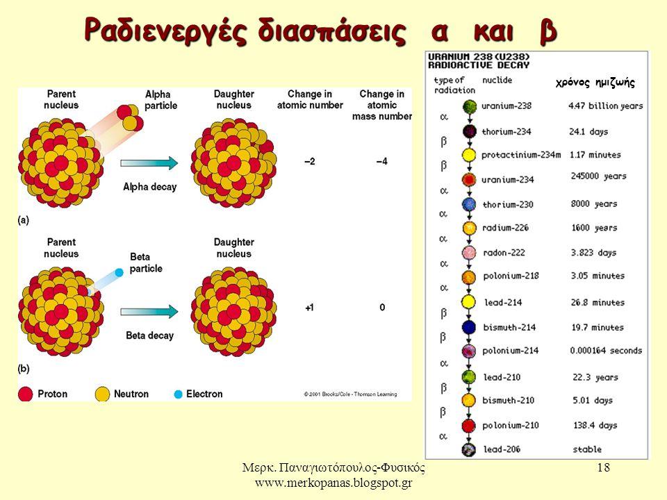 Ραδιενεργές διασπάσεις α και β