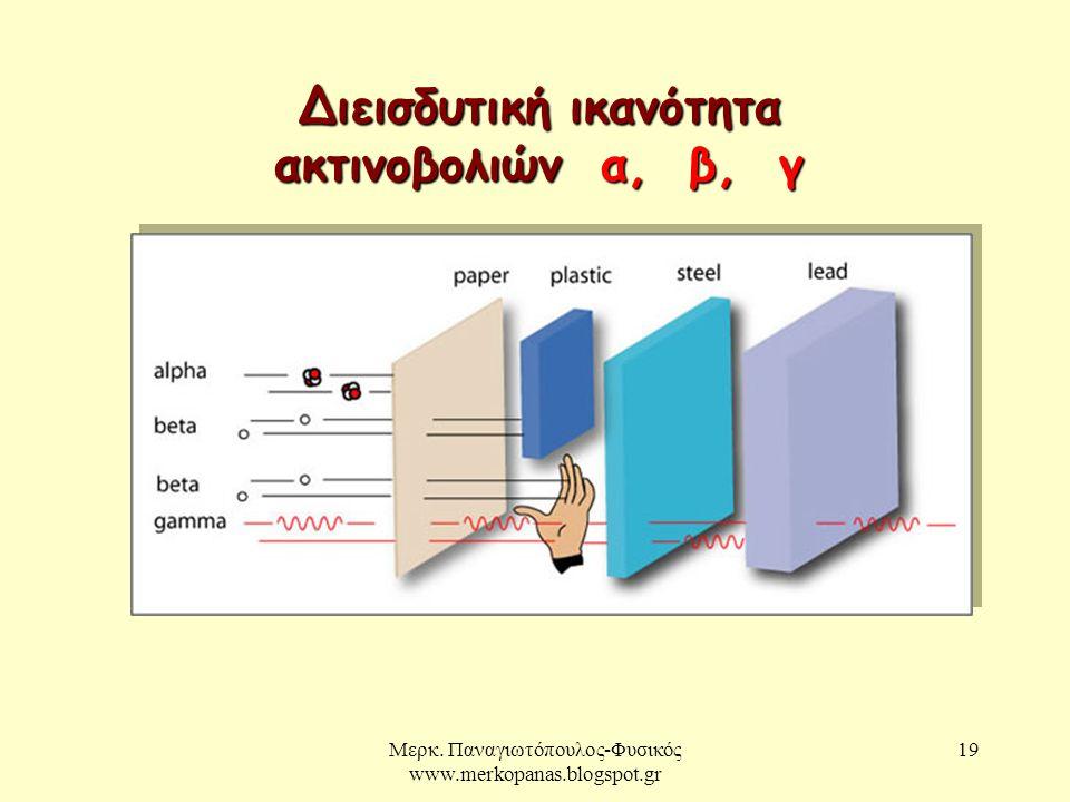 Διεισδυτική ικανότητα ακτινοβολιών α, β, γ