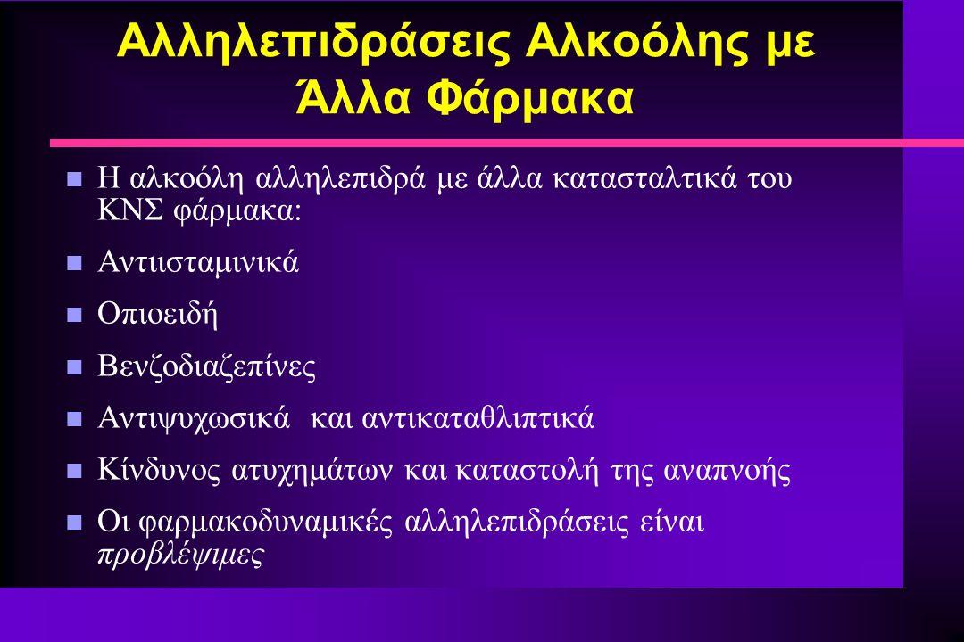 Αλληλεπιδράσεις Αλκοόλης με Άλλα Φάρμακα