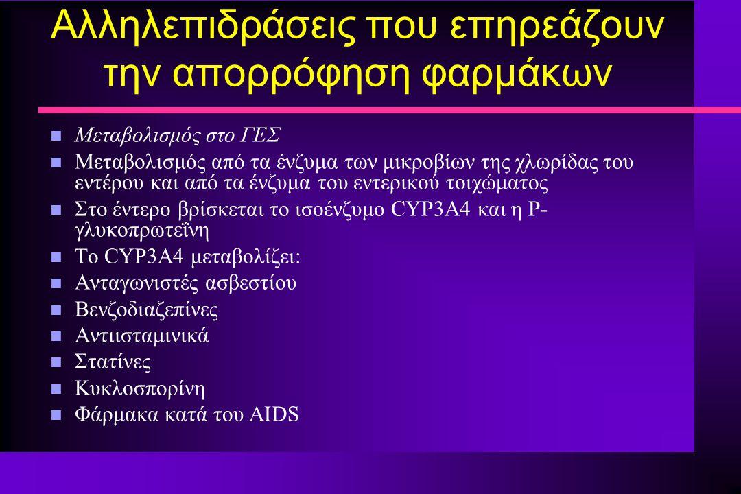 Αλληλεπιδράσεις που επηρεάζουν την απορρόφηση φαρμάκων