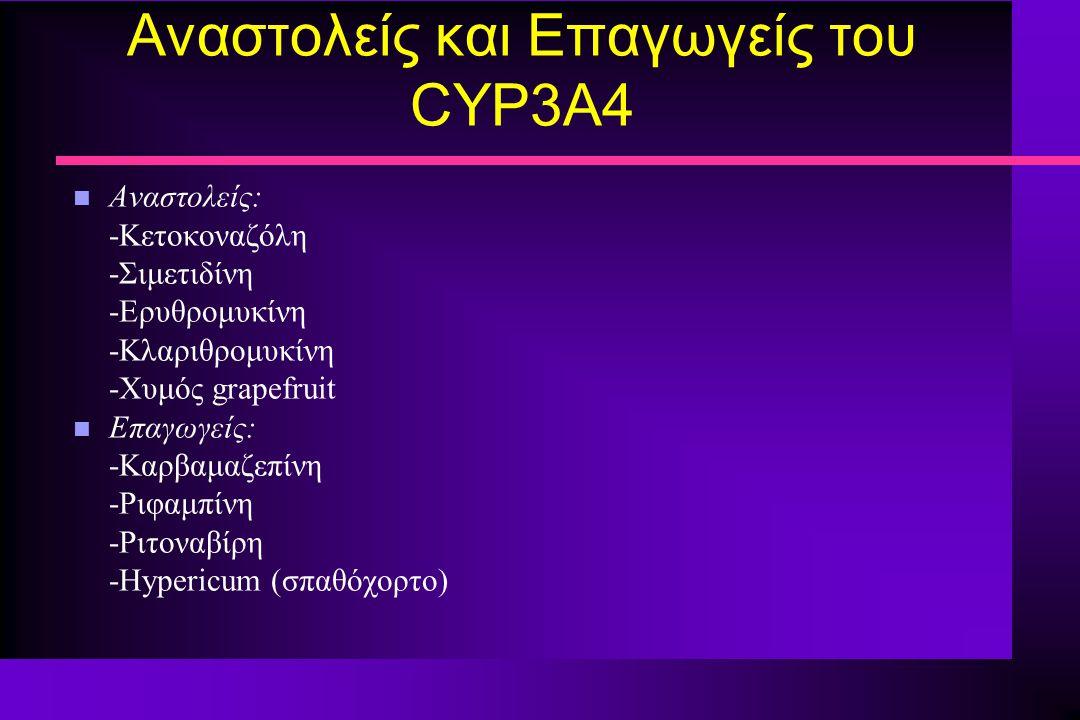 Αναστολείς και Επαγωγείς του CYP3A4