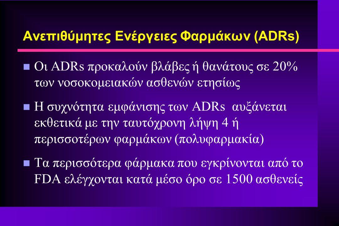 Ανεπιθύμητες Ενέργειες Φαρμάκων (ADRs)