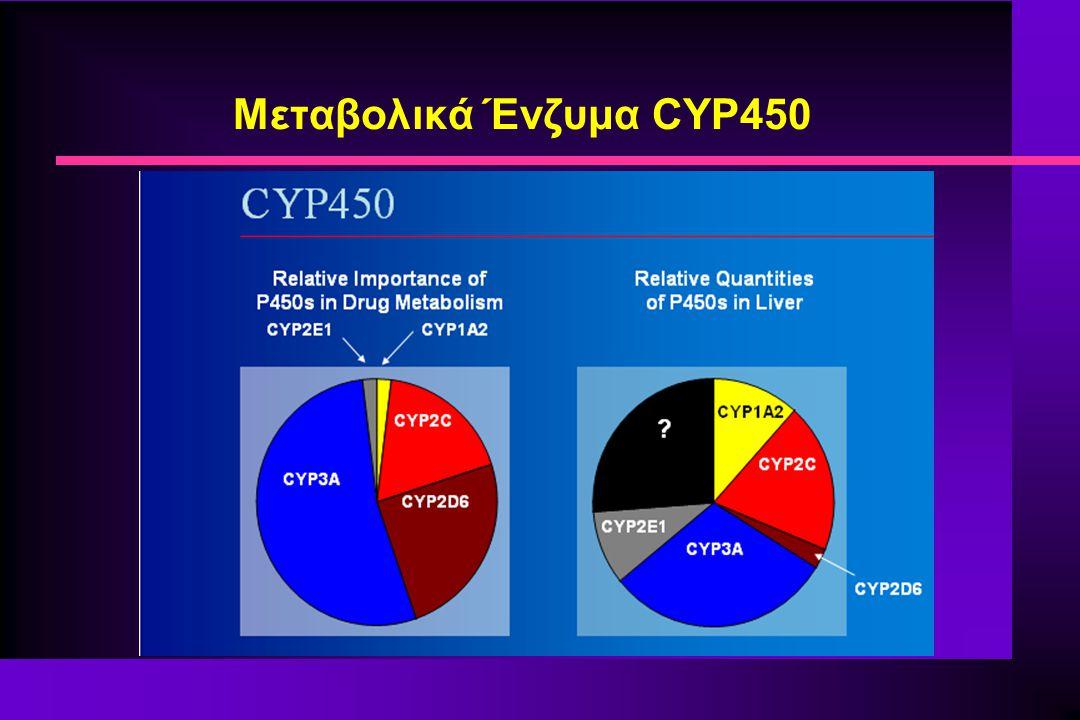 Μεταβολικά Ένζυμα CYP450