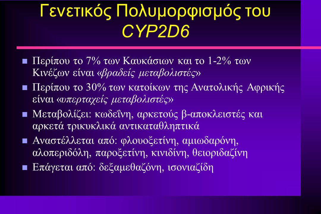 Γενετικός Πολυμορφισμός του CYP2D6