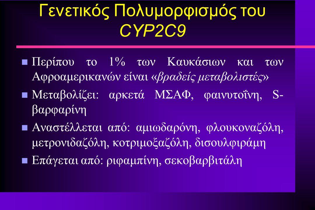 Γενετικός Πολυμορφισμός του CYP2C9
