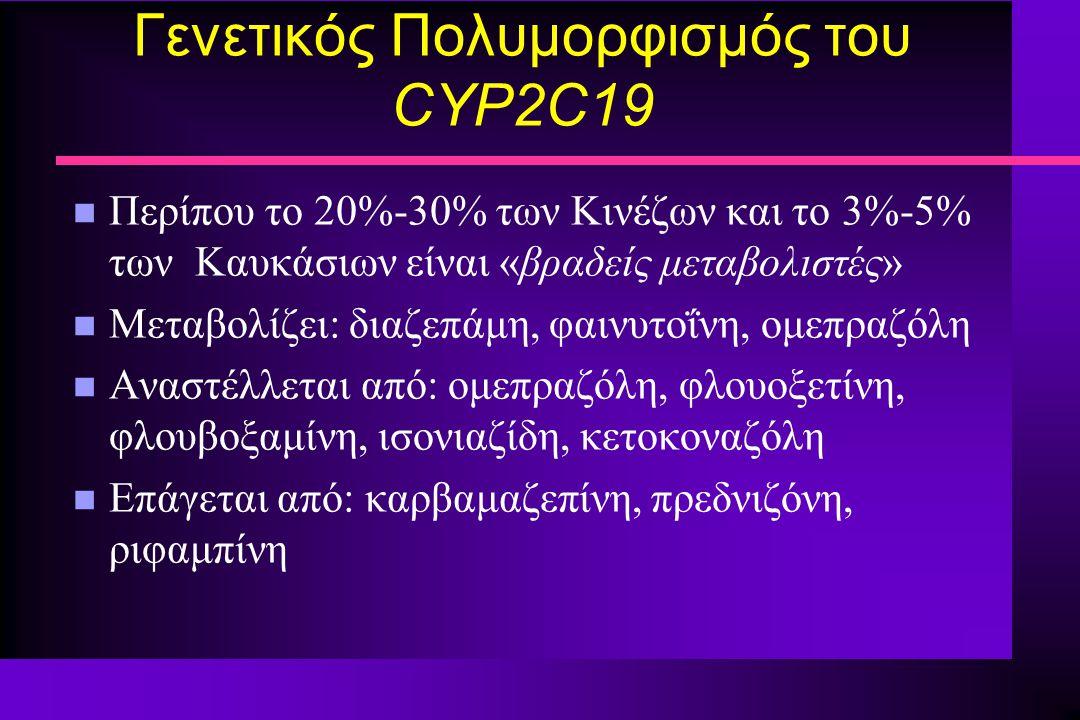 Γενετικός Πολυμορφισμός του CYP2C19