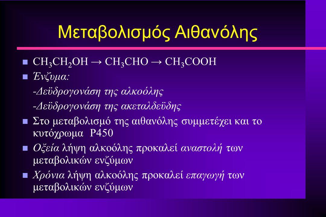 Μεταβολισμός Αιθανόλης