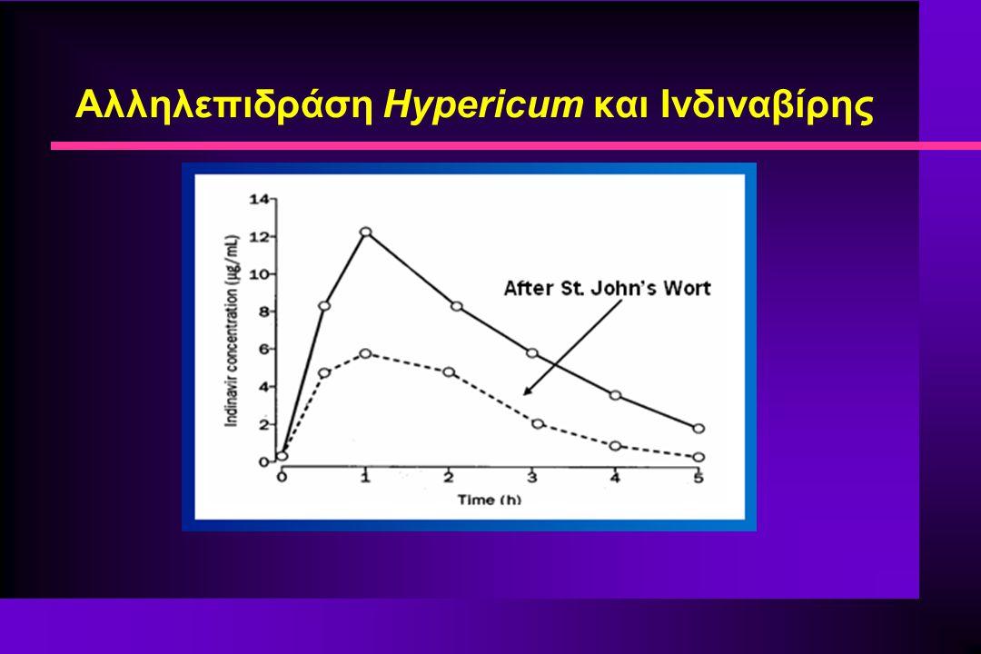 Αλληλεπιδράση Hypericum και Ινδιναβίρης