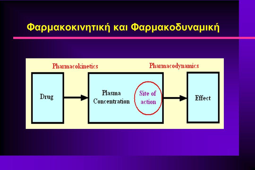 Φαρμακοκινητική και Φαρμακοδυναμική
