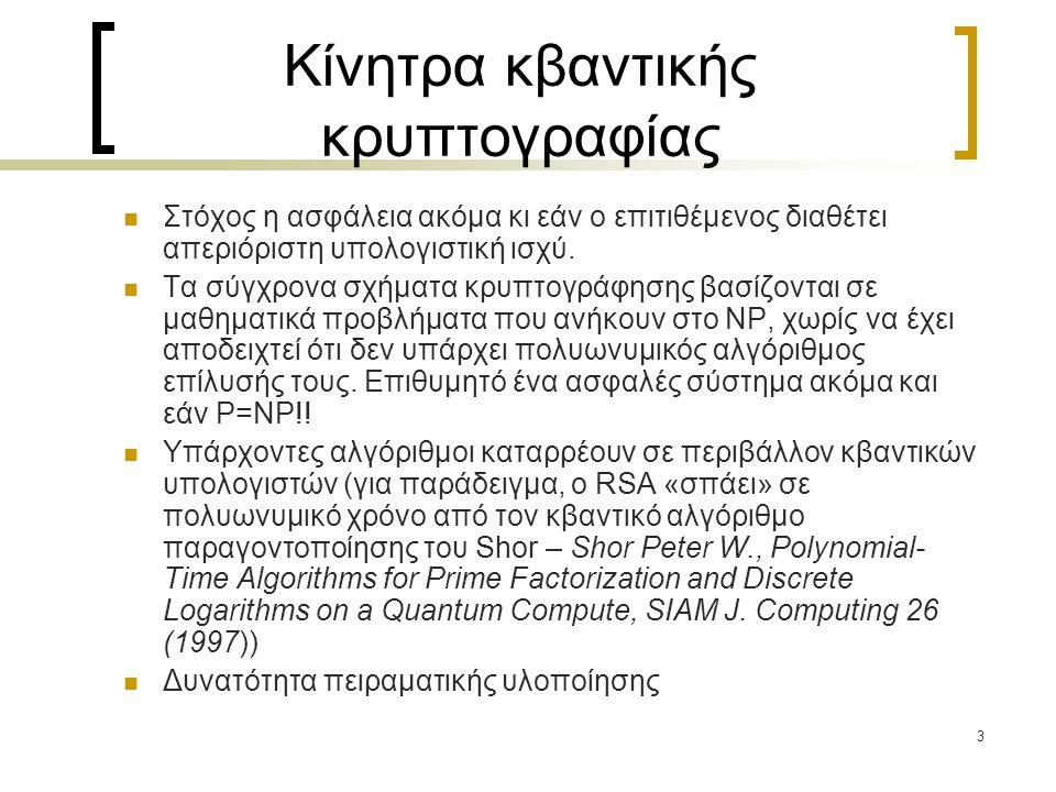 Κίνητρα κβαντικής κρυπτογραφίας