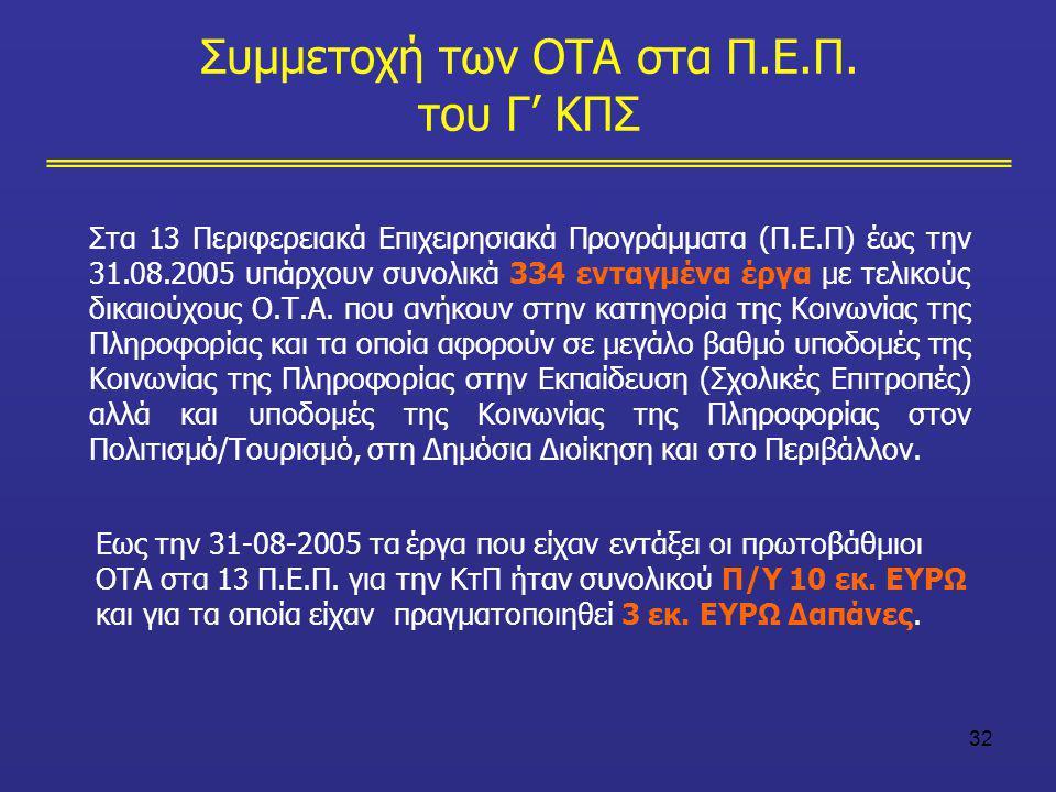 Συμμετοχή των ΟΤΑ στα Π.Ε.Π. του Γ' ΚΠΣ