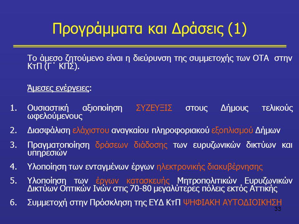 Προγράμματα και Δράσεις (1)