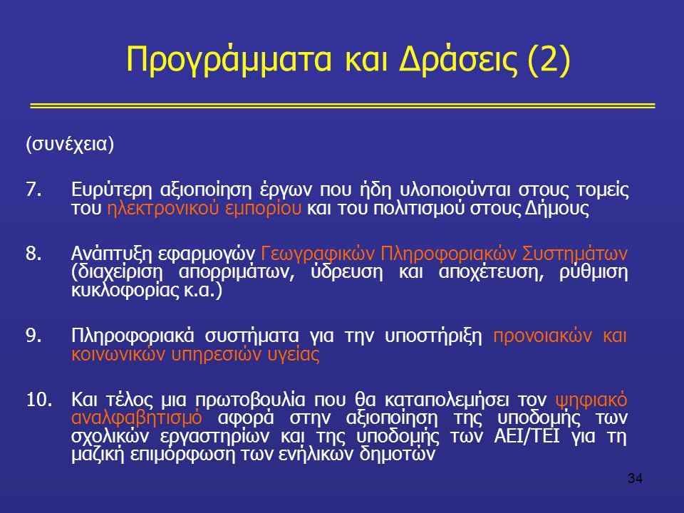 Προγράμματα και Δράσεις (2)