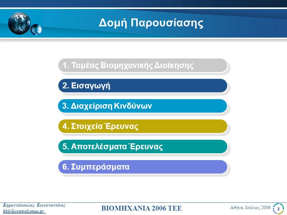 Δομή Παρουσίασης 1. Τομέας Βιομηχανικής Διοίκησης 2. Εισαγωγή