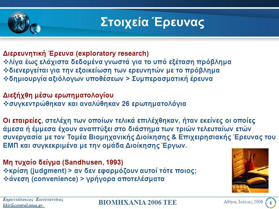 Στοιχεία Έρευνας Διερευνητική Έρευνα (exploratory research)
