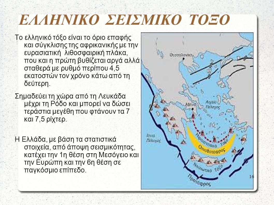 ΕΛΛΗΝΙΚΟ ΣΕΙΣΜΙΚΟ ΤΟΞΟ