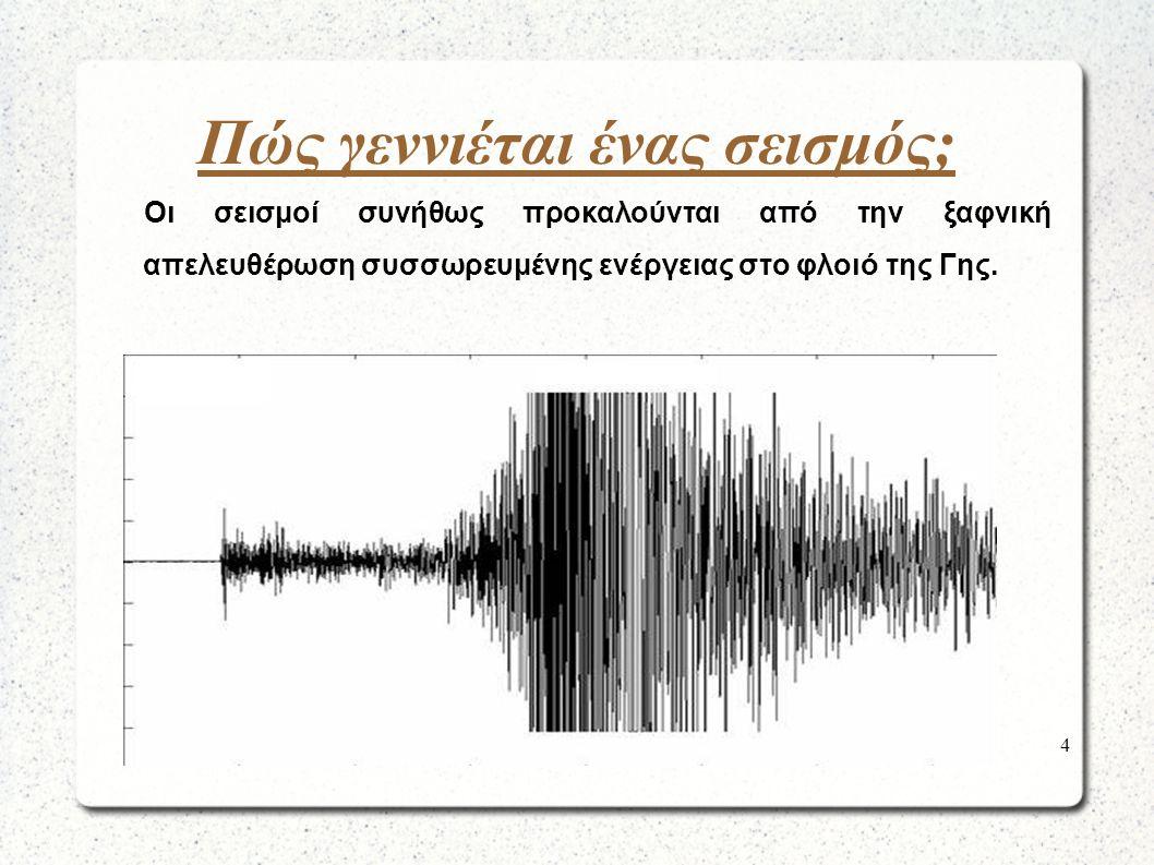 Πώς γεννιέται ένας σεισμός;