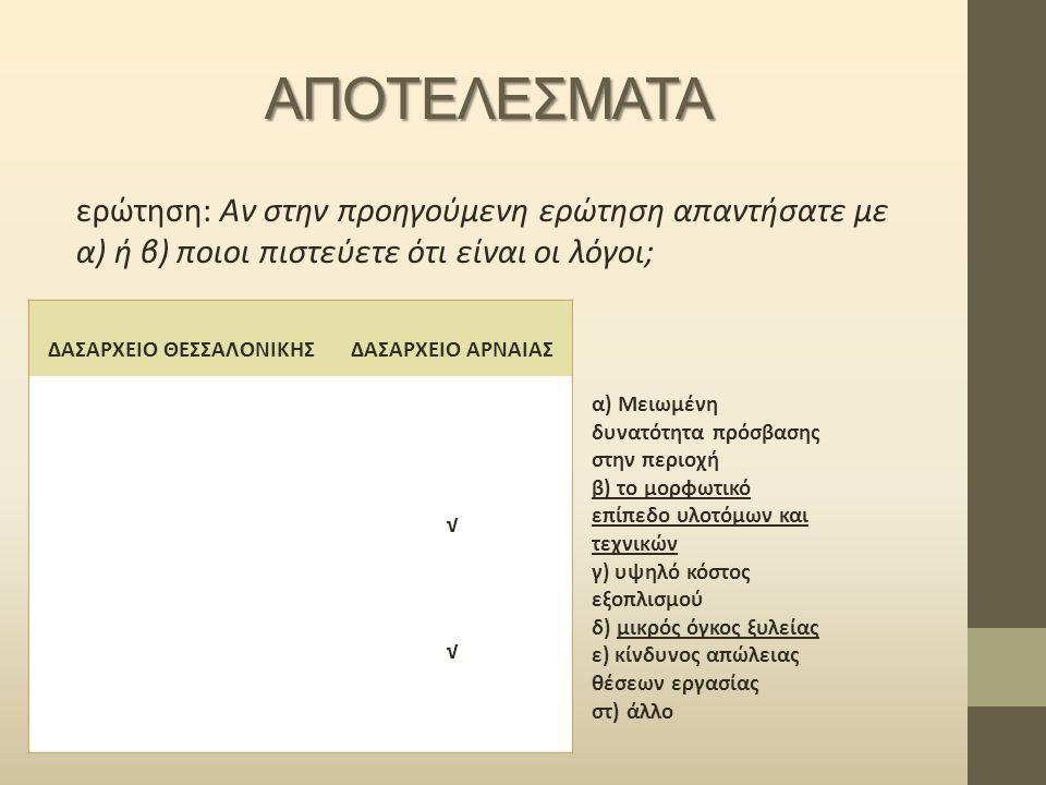 ΔΑΣΑΡΧΕΙΟ ΘΕΣΣΑΛΟΝΙΚΗΣ