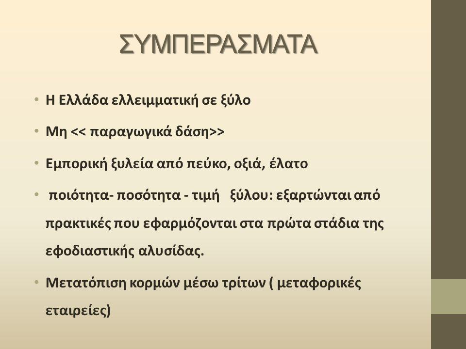 ΣΥΜΠΕΡΑΣΜΑΤΑ Η Ελλάδα ελλειμματική σε ξύλο