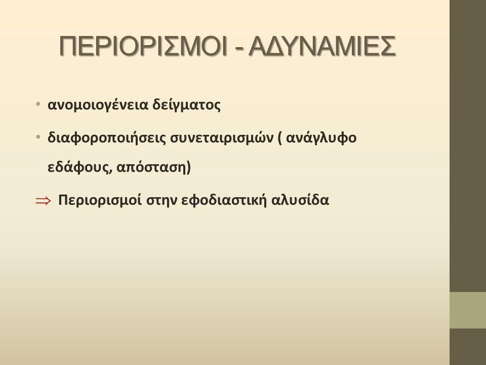 ΠΕΡΙΟΡΙΣΜΟΙ - ΑΔΥΝΑΜΙΕΣ