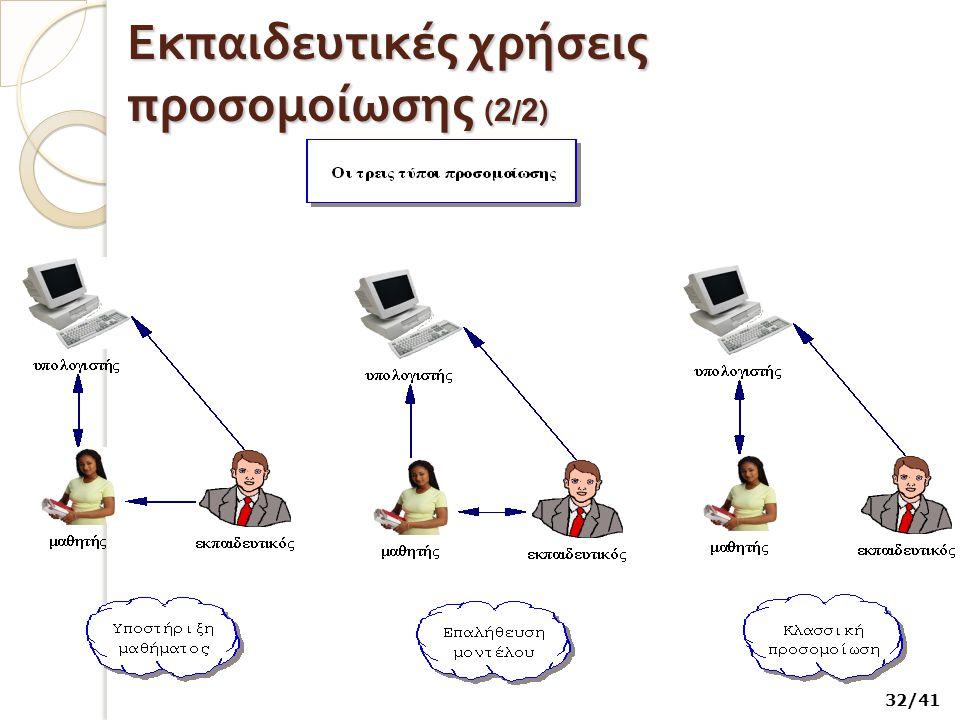 Εκπαιδευτικές χρήσεις προσομοίωσης (2/2)