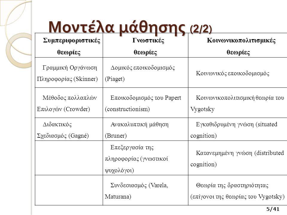 Συμπεριφοριστικές θεωρίες Κοινωνικοπολιτισμικές θεωρίες