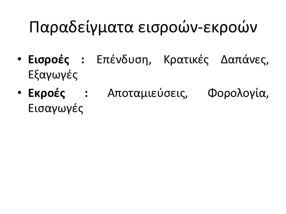 Παραδείγματα εισροών-εκροών