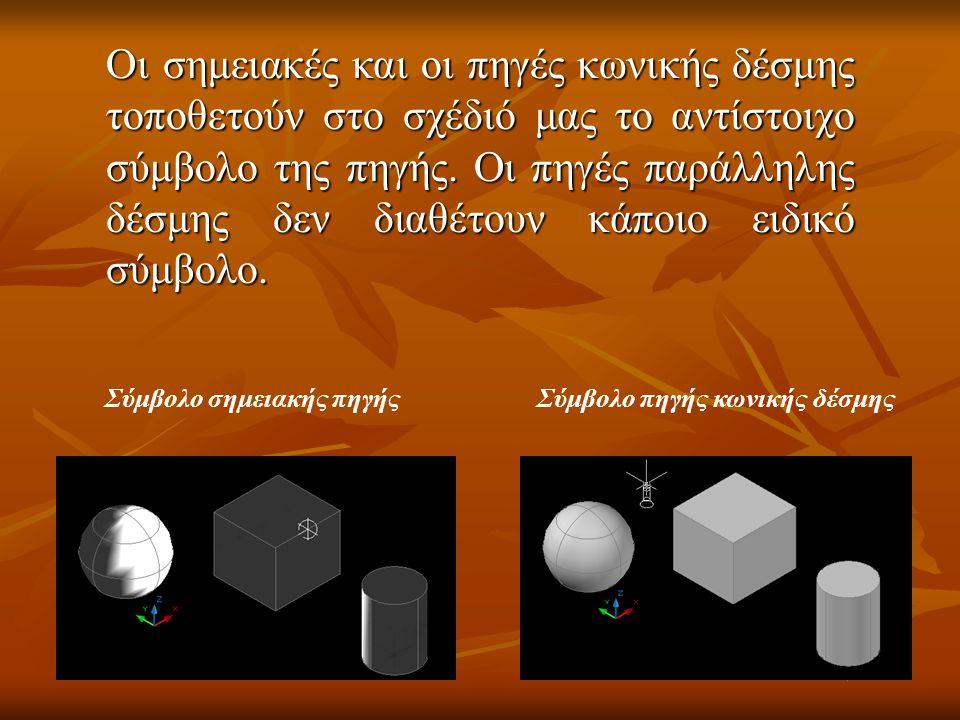 Σύμβολο σημειακής πηγής Σύμβολο πηγής κωνικής δέσμης