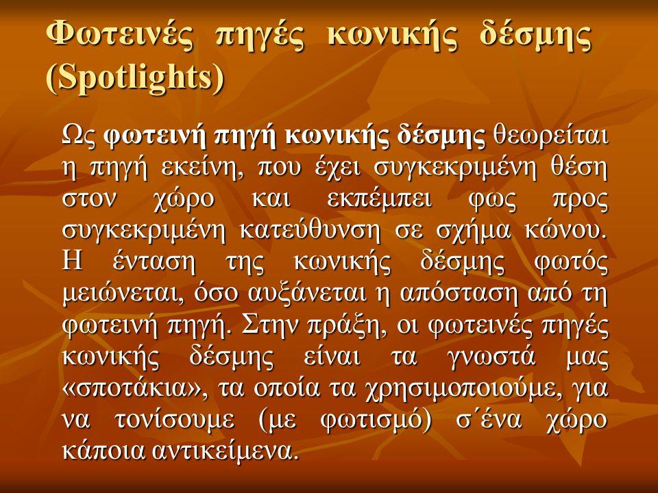 Φωτεινές πηγές κωνικής δέσμης (Spotlights)