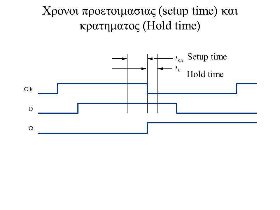 Χρονοι προετοιμασιας (setup time) και κρατηματος (Hold time)