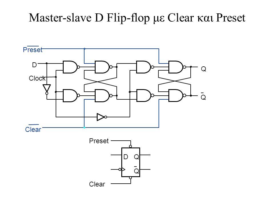 Master-slave D Flip-flop με Clear και Preset