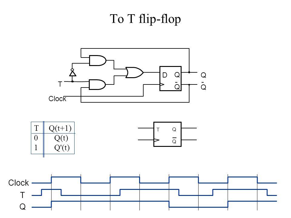 To T flip-flop D Q T Clock T Q(t+1) 0 Q(t) 1 Q (t) T Q Q Clock T Q