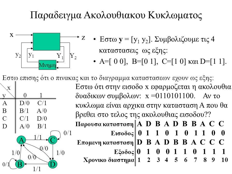 Παραδειγμα Ακολουθιακου Κυκλωματος