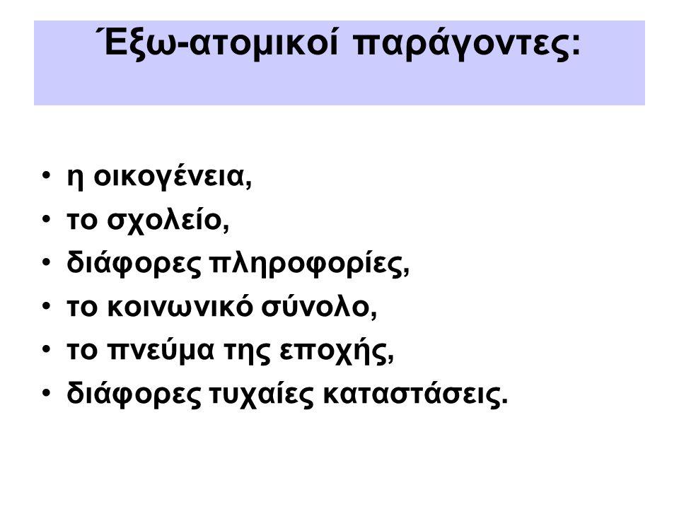 Έξω-ατομικοί παράγοντες: