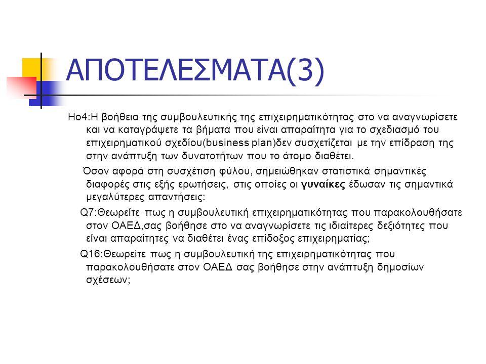 ΑΠΟΤΕΛΕΣΜΑΤΑ(3)