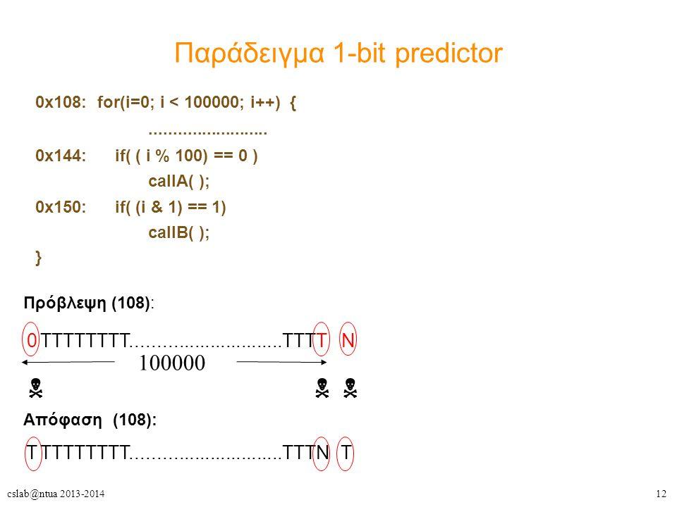Παράδειγμα 1-bit predictor
