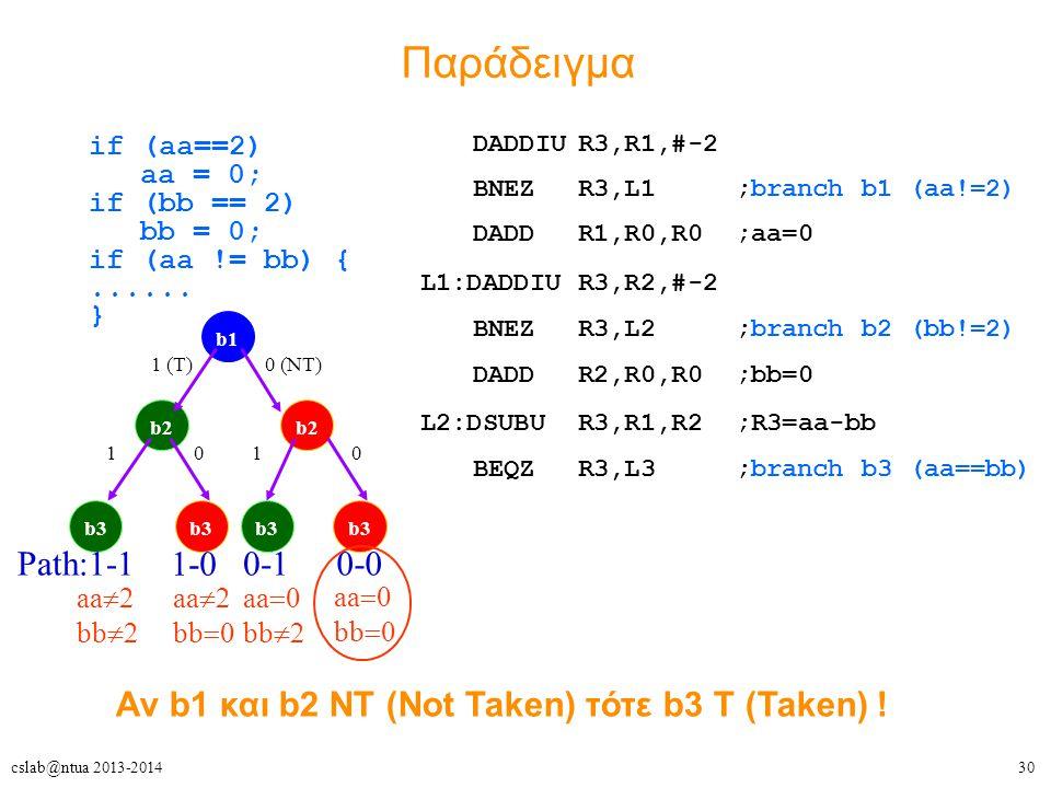 Παράδειγμα if (aa==2) aa = 0; if (bb == 2) bb = 0; if (aa != bb) { ...... } DADDIU R3,R1,#-2.