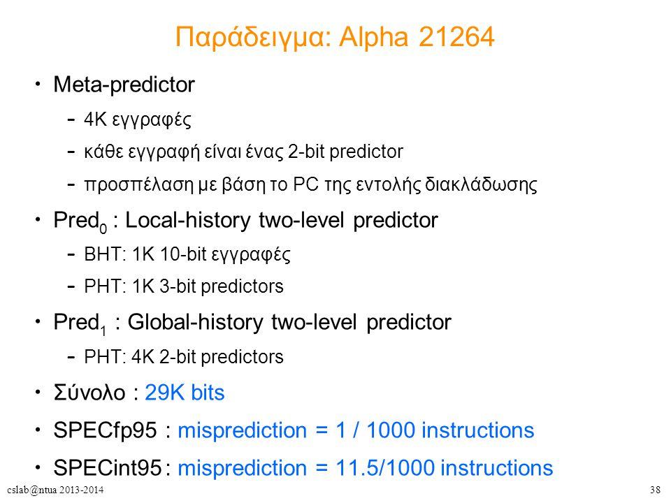 Παράδειγμα: Alpha 21264 Meta-predictor