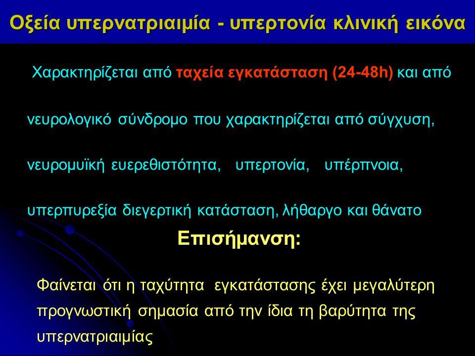 Οξεία υπερνατριαιμία - υπερτονία κλινική εικόνα