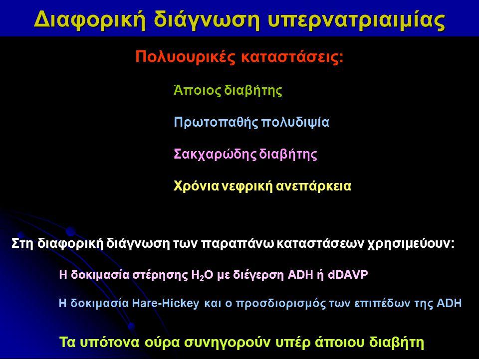 Διαφορική διάγνωση υπερνατριαιμίας