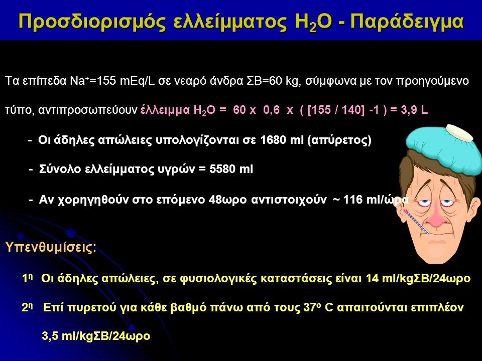 Προσδιορισμός ελλείμματος Η2Ο - Παράδειγμα