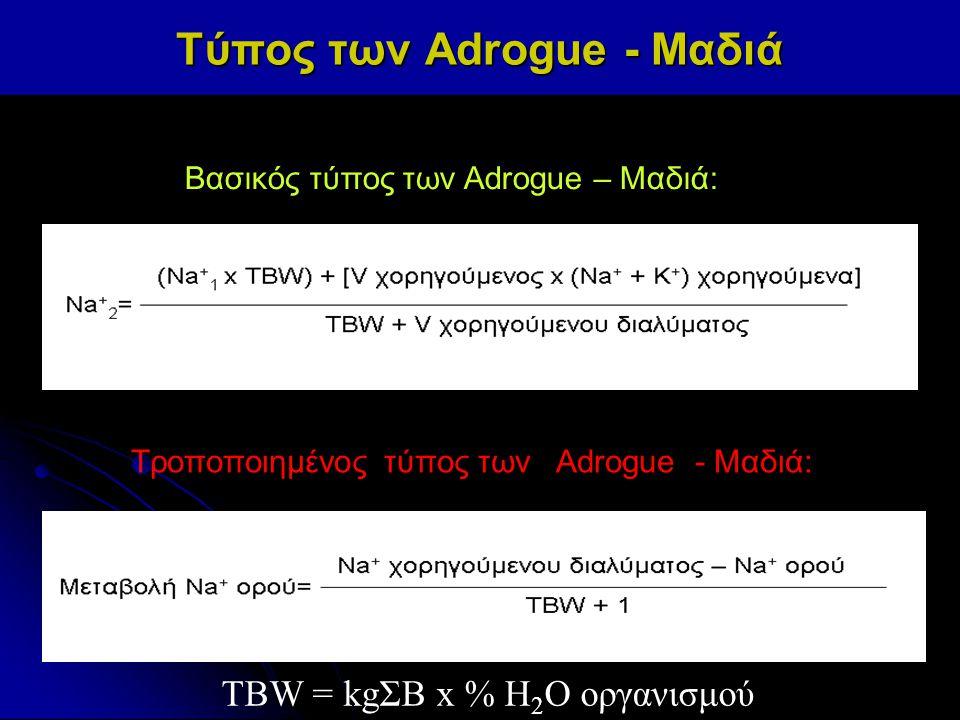 Τύπος των Adrogue - Μαδιά