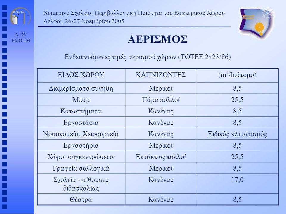ΑΕΡΙΣΜΟΣ Ενδεικνυόμενες τιμές αερισμού χώρων (ΤΟΤΕΕ 2423/86)