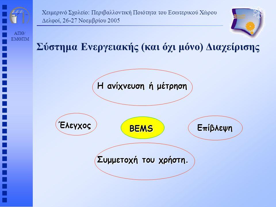 Σύστημα Ενεργειακής (και όχι μόνο) Διαχείρισης