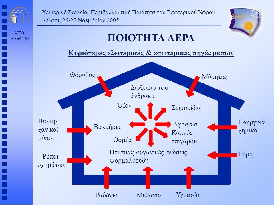 Κυριότερες εξωτερικές & εσωτερικές πηγές ρύπων