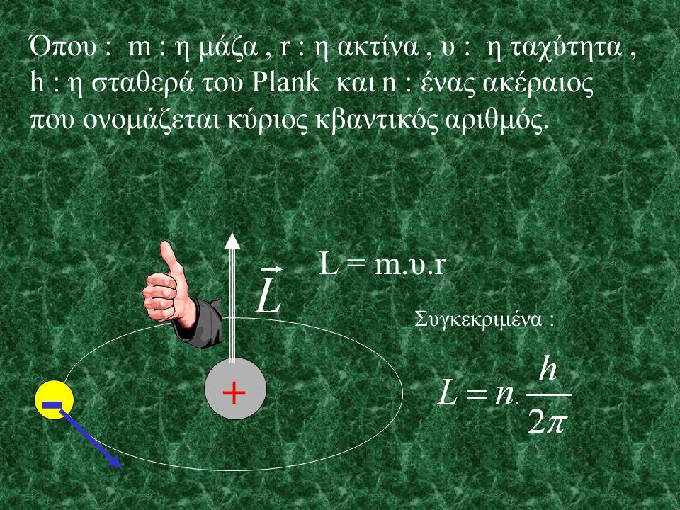 Όπου : m : η μάζα , r : η ακτίνα , υ : η ταχύτητα , h : η σταθερά του Plank και n : ένας ακέραιος που ονομάζεται κύριος κβαντικός αριθμός.