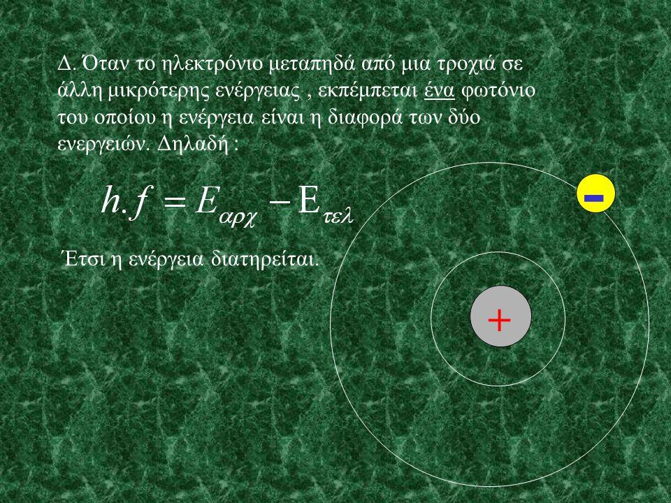 Δ. Όταν το ηλεκτρόνιο μεταπηδά από μια τροχιά σε άλλη μικρότερης ενέργειας , εκπέμπεται ένα φωτόνιο του οποίου η ενέργεια είναι η διαφορά των δύο ενεργειών. Δηλαδή :