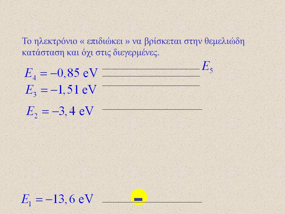 Το ηλεκτρόνιο « επιδιώκει » να βρίσκεται στην θεμελιώδη κατάσταση και όχι στις διεγερμένες.